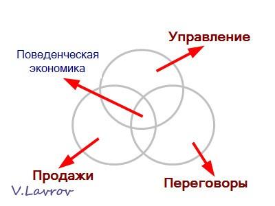 5954460_Povedencheskaya_ekonomika (400x300, 19Kb)