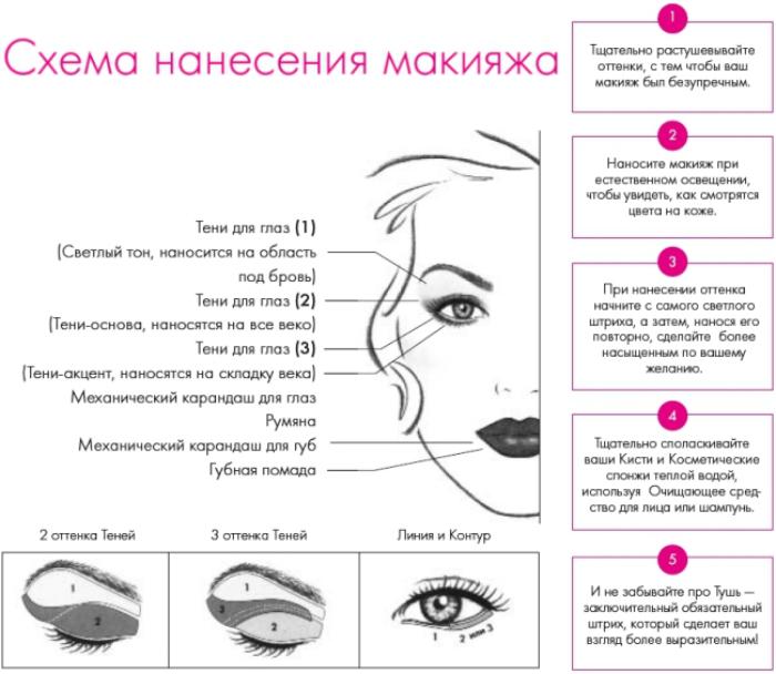 Правильное выполнения макияжа