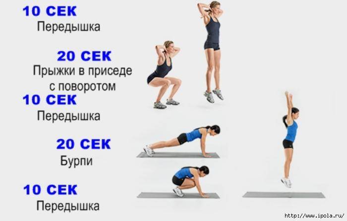 Эффективные упражнения для похудения!/2835299_ZARYaDKA_DLYa_POHYDENIYa4 (700x446, 95Kb)