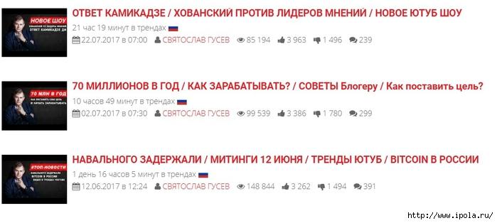 "alt=""Как Святослав Гусев попал в тренды YouTube?""/2835299_GYSEV_V_TRENDE (700x314, 116Kb)"
