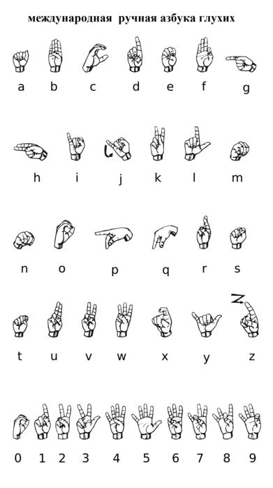 международная ручная азбука глухих (391x700, 107Kb)