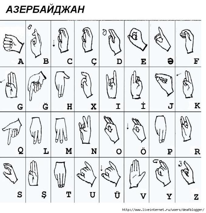 ручная азбука глухих азербайджан (678x700, 240Kb)