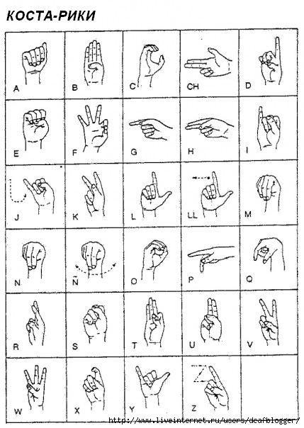 ручная азбука глухих коста-рики (429x604, 143Kb)