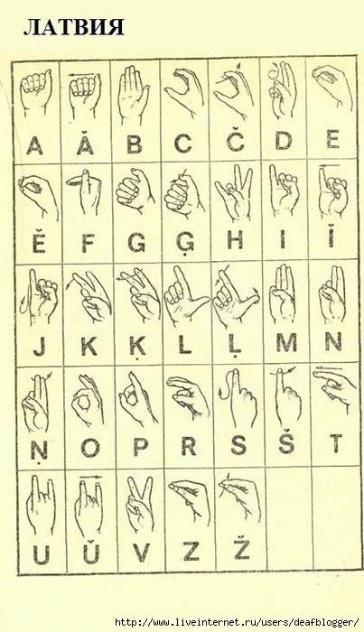ручная азбука глухих латвия (403x700, 189Kb)