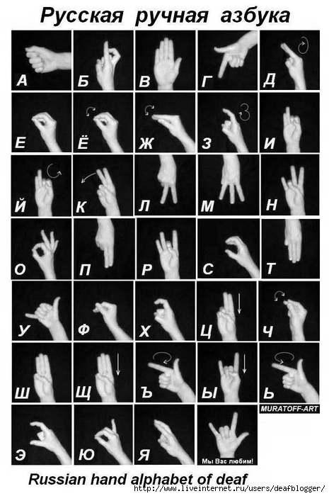 ручная азбука глухих россия (465x700, 183Kb)