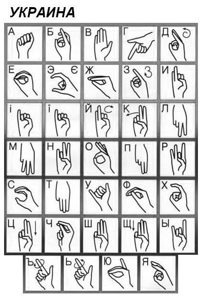 ручная азбука глухих украина (400x586, 52Kb)