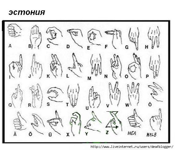 ручная азбука глухих эстония 2 (572x492, 124Kb)