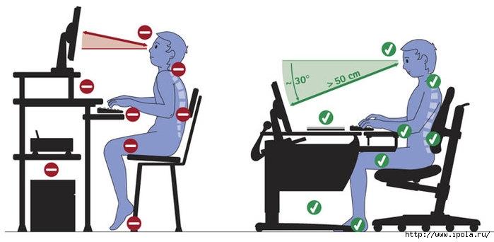 """alt=""""А ты правильно сидишь за компьютером?""""/2835299_Kak_pravilno_sidet_za_komputerom (700x342, 88Kb)"""