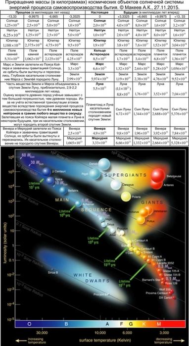 Прирост массы вещества во вселенной/5959427_ (382x700, 189Kb)