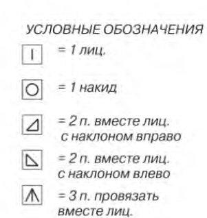 3424885_1510372067_uslovnyeoboznacheniyapetel (301x318, 16Kb)