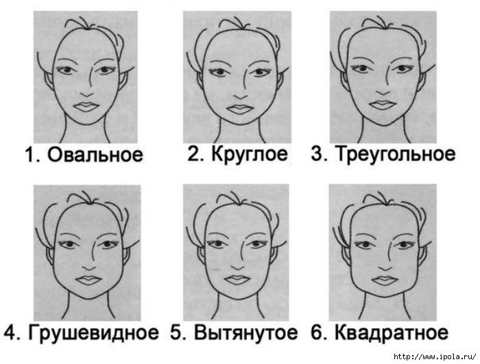 """alt=""""Как выбрать стрижку к лицу?""""/2835299__4_ (700x532, 154Kb)"""