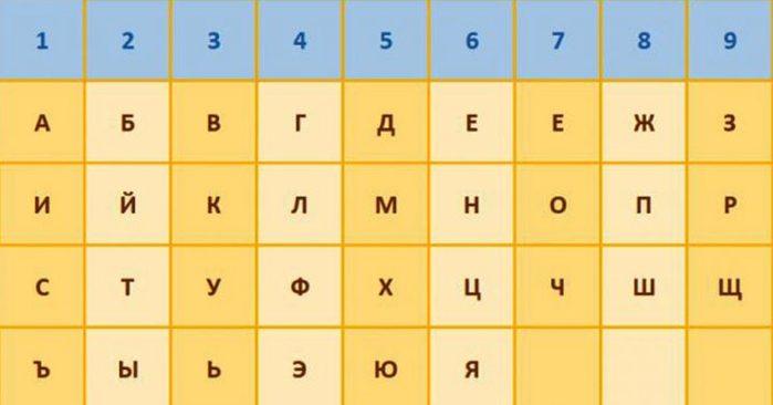 4045361_testkakfamilijavlijaetnavashuzhizn1e1510645848260 (700x366, 25Kb)