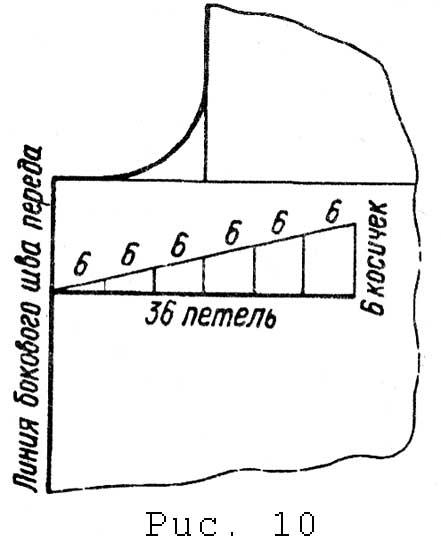 3925311_pribavlenie_i_ybavlenie_petel_2 (441x550, 18Kb)