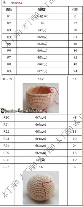 Вязание амигуруми. Куколка Лягушка (1) (280x700, 103Kb)