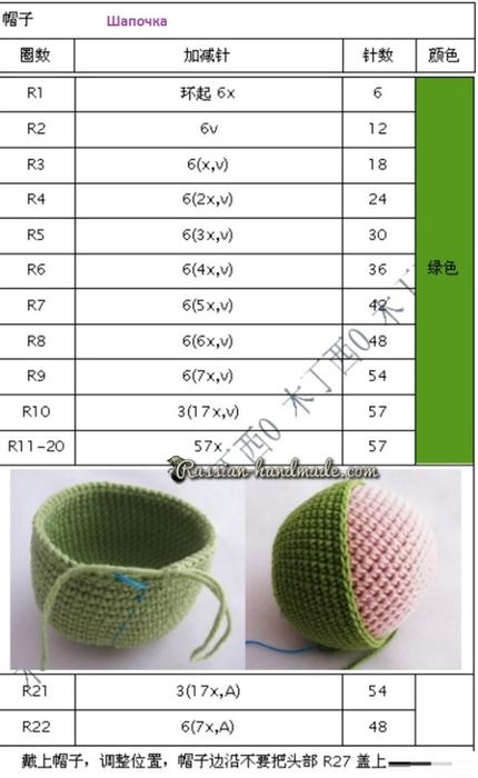 Вязание амигуруми. Куколка Лягушка (3) (430x700, 153Kb)