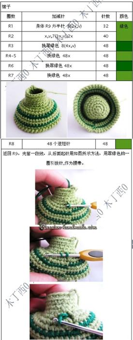 Вязание амигуруми. Куколка Лягушка (5) (275x700, 148Kb)