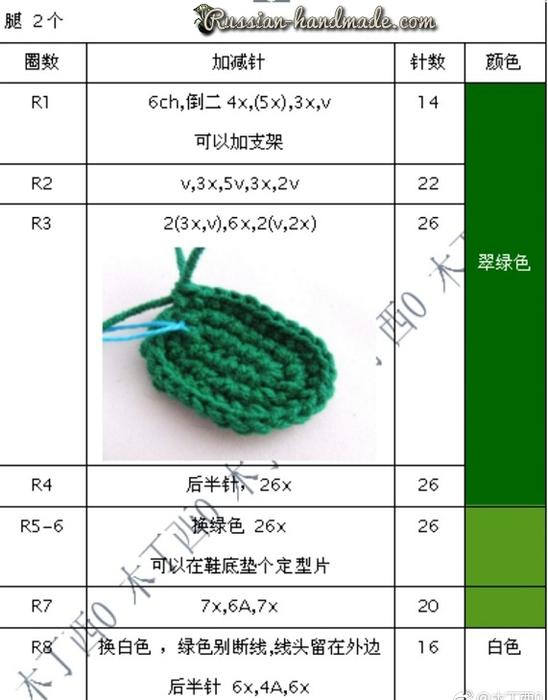 Вязание амигуруми. Куколка Лягушка (11) (548x700, 169Kb)