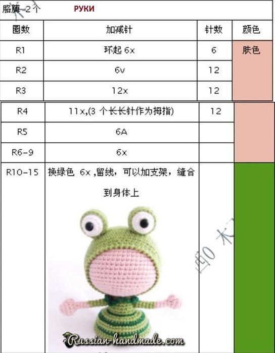 Вязание амигуруми. Куколка Лягушка (13) (544x700, 150Kb)