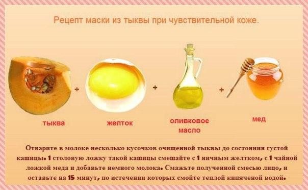 Как сделать из меда маску для живота