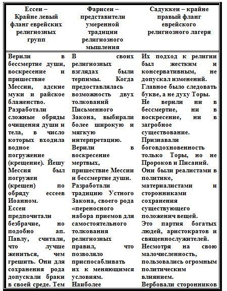 5421357_Snimok1 (449x574, 104Kb)