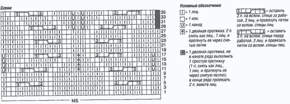 Pulover-s-listochkami-shema-uzora (590x212, 12Kb)