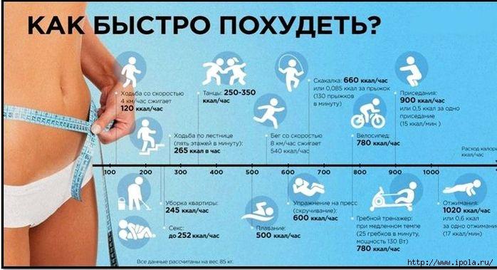 """alt=""""Как быстро похудеть?""""/2835299__1_ (700x379, 163Kb)"""