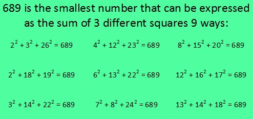 689-sum-of-3-different-squares (494x232, 36Kb)