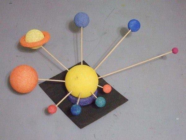 Как сделать модель солнечной системы своими 489