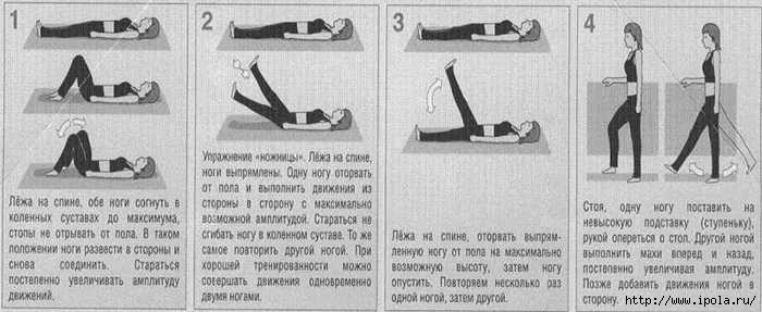 эндопротезирование коленного сустава в ленинске-кузнецком