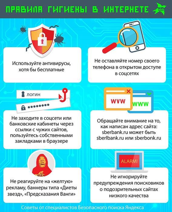 Мошенничество в Интернете: 5 видов обмана и почему не нужно их бояться