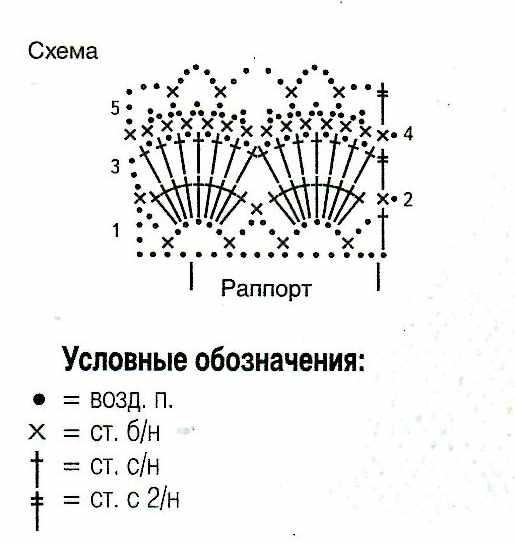 1378144428_goluboe-plate-s-azhurnoj-otdelkoj-sxema (515x545, 76Kb)