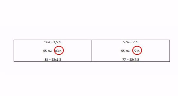Как легко рассчитать петли перед РІСЏРанием4 (604x328, 26Kb)