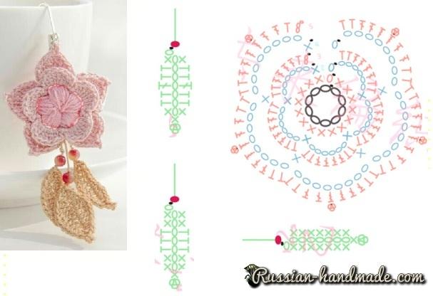 Сережки крючком - ракушки и цветочки (2) (607x416, 185Kb)