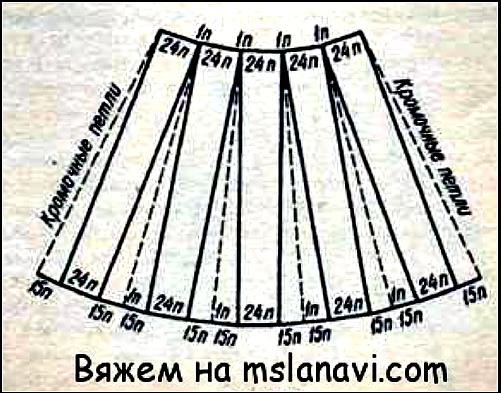 6018114_Belaya_vyazanaya_ubka_Shanel_61 (501x393, 328Kb)