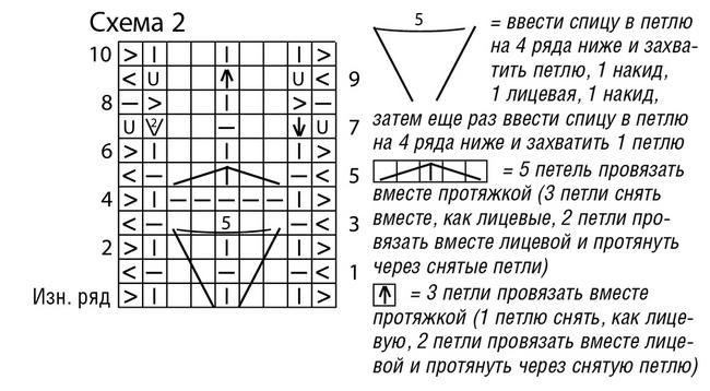 6018114_Top_trapecievidnoi_formi3 (650x358, 183Kb)