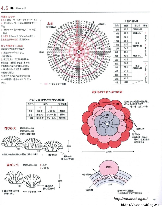 Asahi_Original_Crochet_Best_Selection_-_Rose_amp_amp_Rose_2017.page49 copy (545x700, 259Kb)