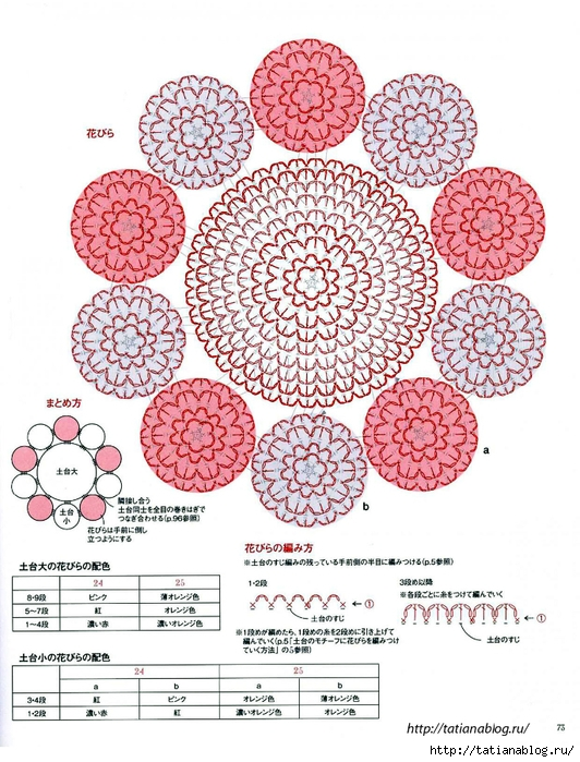 Asahi_Original_Crochet_Best_Selection_-_Rose_amp_amp_Rose_2017.page73 copy (532x700, 330Kb)