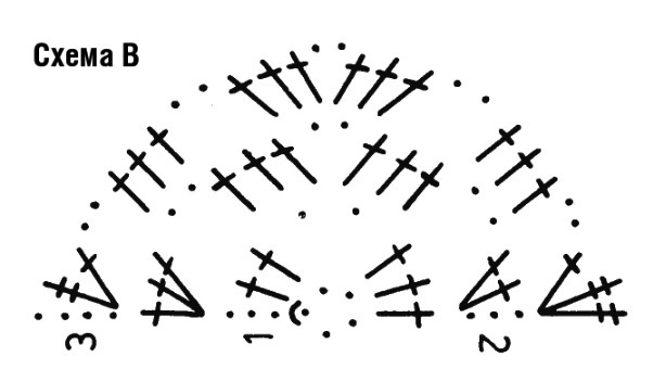 3937411_14 (602x352, 31Kb)