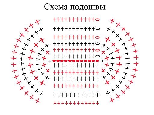 6009459_podoshvashema (512x384, 70Kb)