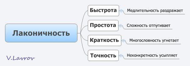 5954460_Lakonichnost (606x212, 16Kb)