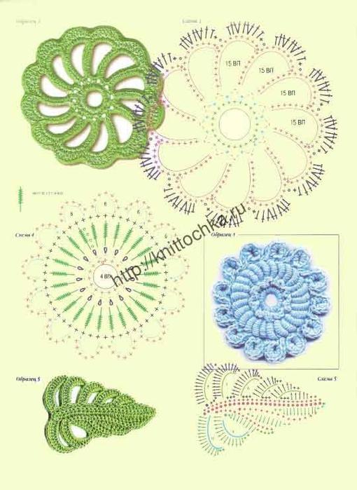 Вязание и схемы вязания цветы ирландским кружевом