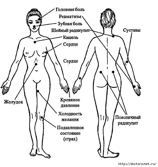 5239983_Tochki_na_tele_cheloveka (550x580, 142Kb)