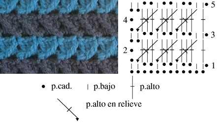 69502638_crochet__ganchillo__Punto1 (447x250, 65Kb)