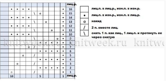 Fiksavimas.PNG2 (700x340, 151Kb)