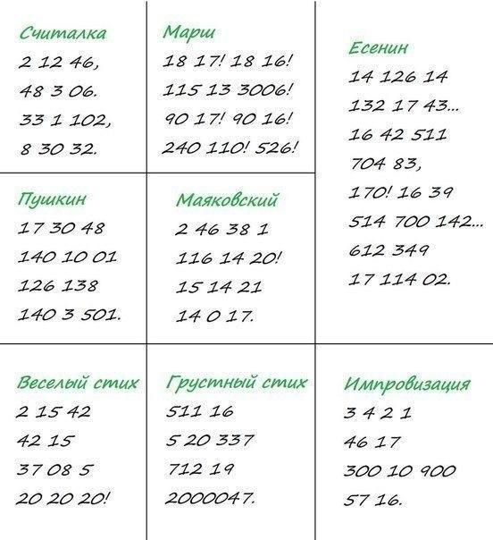 рифмы в цифрах (552x604, 137Kb)