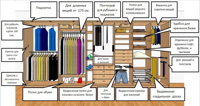шкафы2 (700x372, 291Kb)