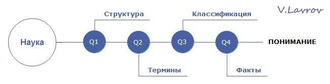 5954460_Nayka (651x166, 11Kb)