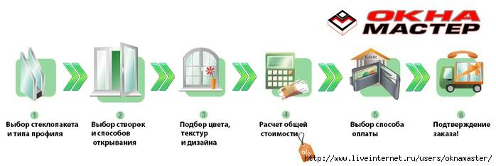 5081221_zakazat_plastikovie_okna_ (700x234, 93Kb)