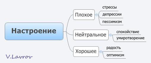 5954460_Nastroenie (510x215, 13Kb)