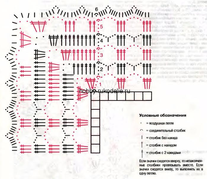 kvadratnaya-salfetka-s-shirokoj-kruzhevnoj-kajmoj-vyazanie-kryuchkom-po-sxeme2 (700x606, 390Kb)